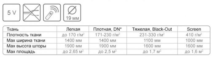 Sunny E15 - img
