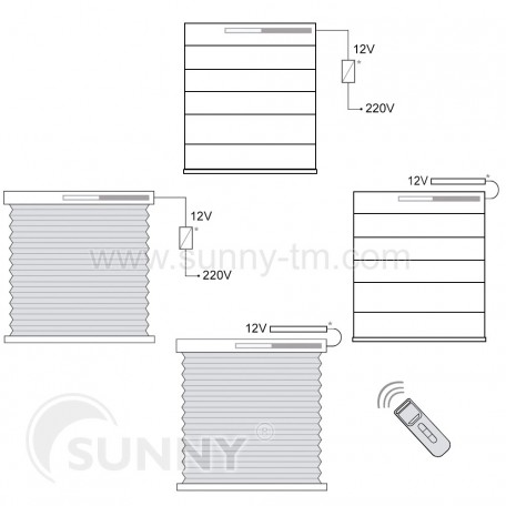 Electric drive for roller blinds Sunny Е24