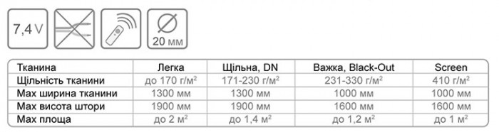 Sunny T16 - img