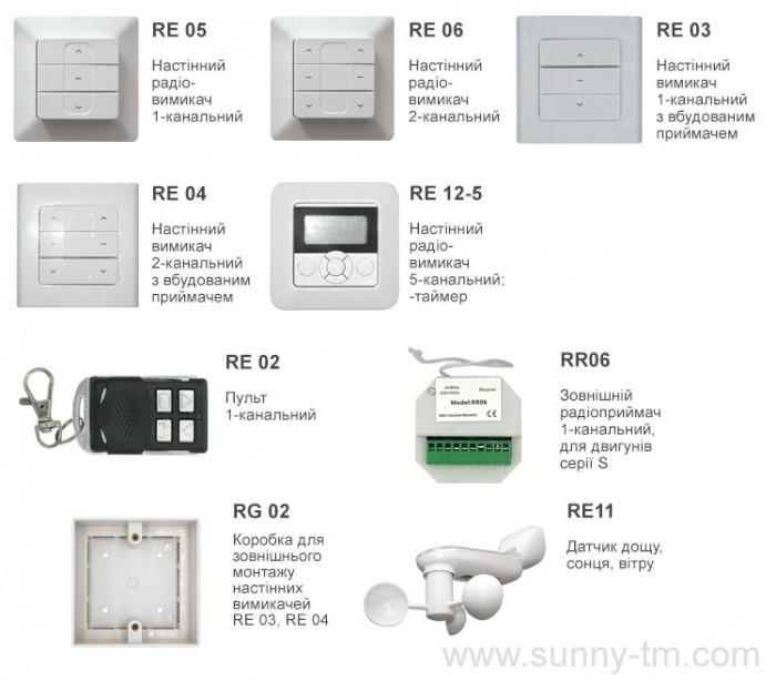 Sunny 45-30/15