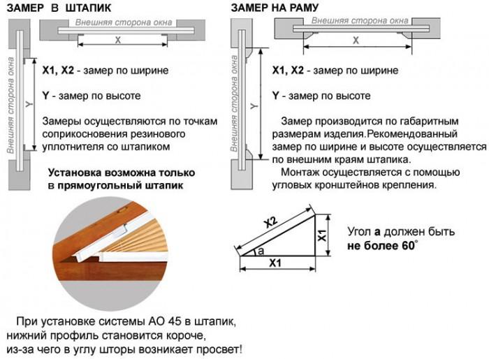 Замер для систем АB