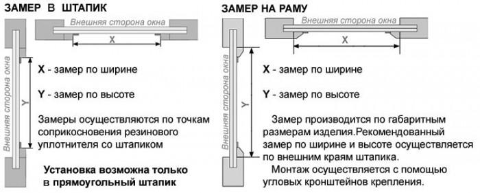 Замер для систем DB