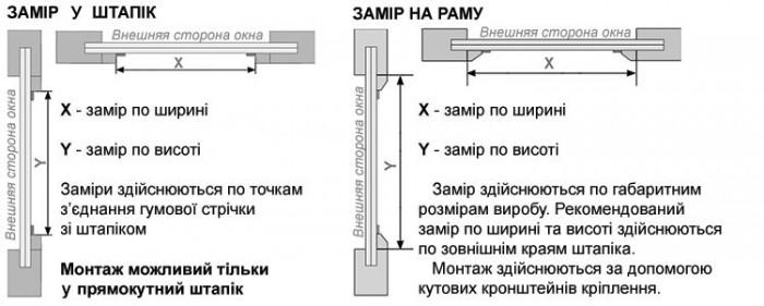Замір для систем АB - img