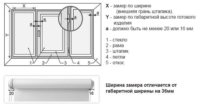 Замер системы DN-Besta